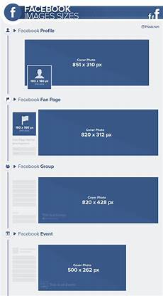 Facebook Banner Dimensions 2020 Image Sizes And Image Dimensions For Each Social Network