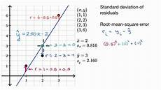 Root Mean Square Equation Standard Deviation Of Residuals Or Root Mean Square Error