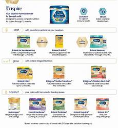 Similac Ounces Chart Amazon Com Nutramigen With Enflora Lgg Baby Formula 19