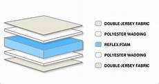 reflex 1500 mattress