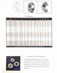 Flange Bearing Size Chart Bearings Sizing Chart Pa Bearings Freeway Bearings