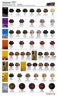 Loreal Richesse Semi Colour Chart L Or 233 Al Professionnel Dia Richesse Color Chart August