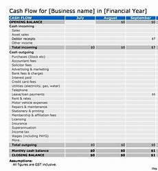 Statement Of Cash Flows Template 40 Free Cash Flow Statement Templates Amp Examples