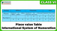International Value Chart Place Value Table International System Of Numeration