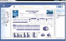 Website Report Templates Report Templates And Sample Report Gallery Dream Report