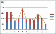 How To Create Bar And Line Chart In Excel 2010 Solved How To Create Stacked Bar Chart With Line Qlik