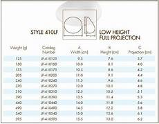 Mentor Silicone Implant Size Chart Natrelle Style 410 Lf Low Height Full Projection Implants
