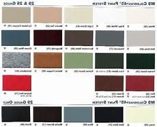 Firestone Sheet Metal Color Chart Fabral Metal Roof Photos