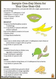 Baby Food Chart For One Year Old Sample Menu For A One Year Old Healthychildren Org