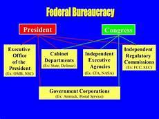 Obamacare Bureaucracy Chart Federal Bureaucracy Ver1 Ppt