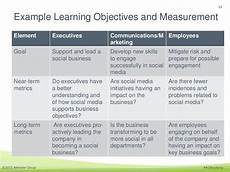 Goals And Objectives For Work 33 Example Learning Objectives And