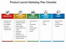 Product Launch Plan Product Launch Marketing Plan Checklist Ppt Example File