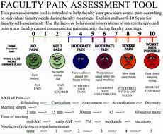 Universal Assessment Chart The Art And Science Of Cognitive Engineering What Do I