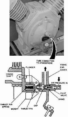 Air Compressor Repair Cont Tm 9 4940 568 34 604