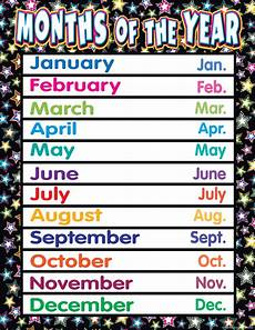 Fancy Stars Months Of The Year Chart Tcr7756 Teacher