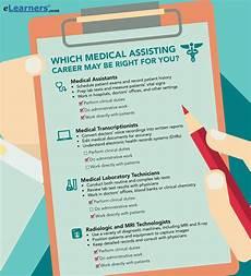 Medical Assistant Pediatric Jobs Medical Assisting Careers Amp Jobs Online Degrees