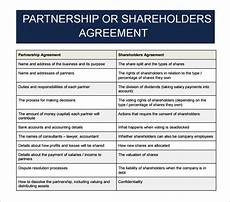 Partnership Agreement Template Free Download Free 10 Sample Business Partnership Agreement Templates