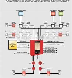 Honeywell Total Zone 4 Purge Light 4 Zone Wired Conventional Fire Alarm Control Panel Ck1004