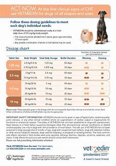 Methocarbamol For Dogs Dosage Chart 17 Best Images About Veterinary Care Whats Best For Your