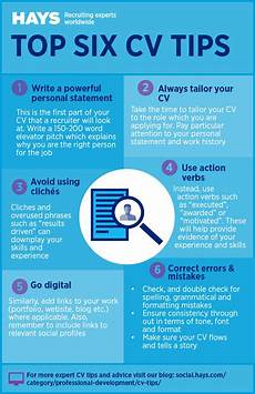 Resume Advise 3 Quick And Easy Ways To Refresh Your Cv Cv Tips