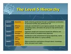 Level 5 Leadership Level Five Leadership In Business