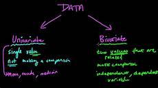 Bivariate Data Bivariate Data Regents Prep Youtube
