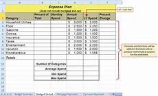 Budget Calculation Excel 2 1 Formulas Beginning Excel
