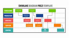 Swim Chart Template Swimlane Diagram Prezi Template Prezibase