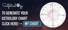 How To Create A Birth Chart Selfstrology How To Obtain Your Birth Chart