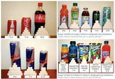 How Much Sugar In Alcoholic Drinks Chart Benefits Of Eliminating Sugary Drinks Weforum Group