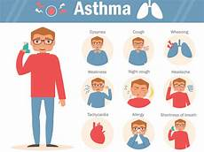 Asthma Signs And Symptoms Warning Signs Amp Symptoms Of Asthma Boldsky Com