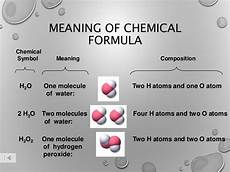 Chemical Name For Water Chemical Equations Amp Reactions