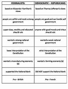 Federalist Vs Anti Federalist Chart Differences Between Federalists And Democratic Republicans
