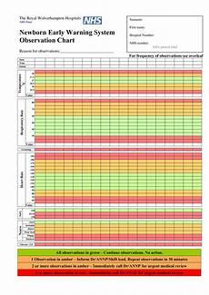 Newborn Baby Chart Templates At Allbusinesstemplates Com