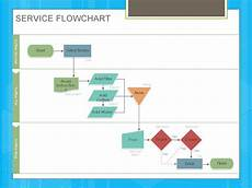 Workflow Chart Template Excel 40 Fantastic Flow Chart Templates Word Excel Power Point