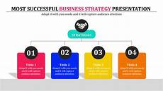Business Strategy Powerpoint Business Strategy Presentation Powerpoint Flow Chart