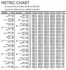 Hop Conversion Chart Printable Metric Conversion Table Free Metrics