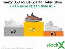 Yeezy V2 Rarity Chart Adidas Yeezy 350 V2 Archives Stockx Sneaker News