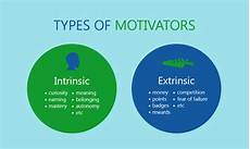 Types Of Motivation In The Workplace Motivation Hsc Pdhpe