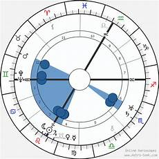 Jean Piaget Birth Chart Horoscope Date Of Birth Astro