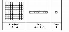 Hundreds Tens And Ones Chart Printable Grade 2 Place Value To 1 000 Overview