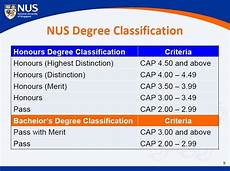 First Class Honors More Nus Students Can Graduate With Honours Degree