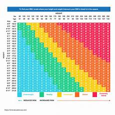 Bmi For Age Chart Singapore Pin On Healthy Cooking