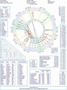Justin Theroux Birth Chart Justin Bieber Natal Birth Chart From The Astrolreport A