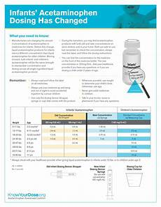 Dosage Chart For Infant Reliever Infants Acetaminophen Dosage Baby Tylenol Baby Tylenol