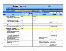 Free Project Management Template Project Management Templates Word Example Of Spreadshee