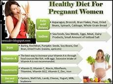 Best Diet During Pregnancy Chart Healthy Diet Chart In Pregnancy Chatterposts