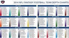 Espn Depth Chart 2014 Football Cheat Sheets Player Rankings Draft