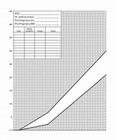 Fetal Growth Chart During Pregnancy 8 Baby Weight Growth Chart Templates Free Sample