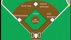 Baseball Position Template Baseball Part 1 Old Series Youtube